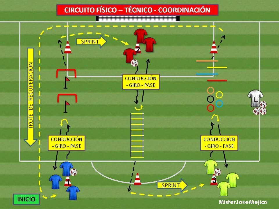 Circuito Tecnico Futbol : Circuito fisico tecnico coordinacion diseños pinterest