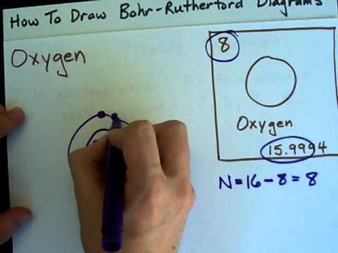 How To Draw Bohr Rutherford Diagrams Oxygen 10 Chemistry