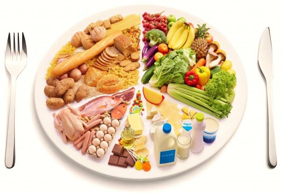 Concepto Actual De Dieta Prudente Y Nutrición óptima Dieta Equilibrada Prudente O S Alimentacion Equilibrada Comer Despues De Entrenar Alimentos Saludables