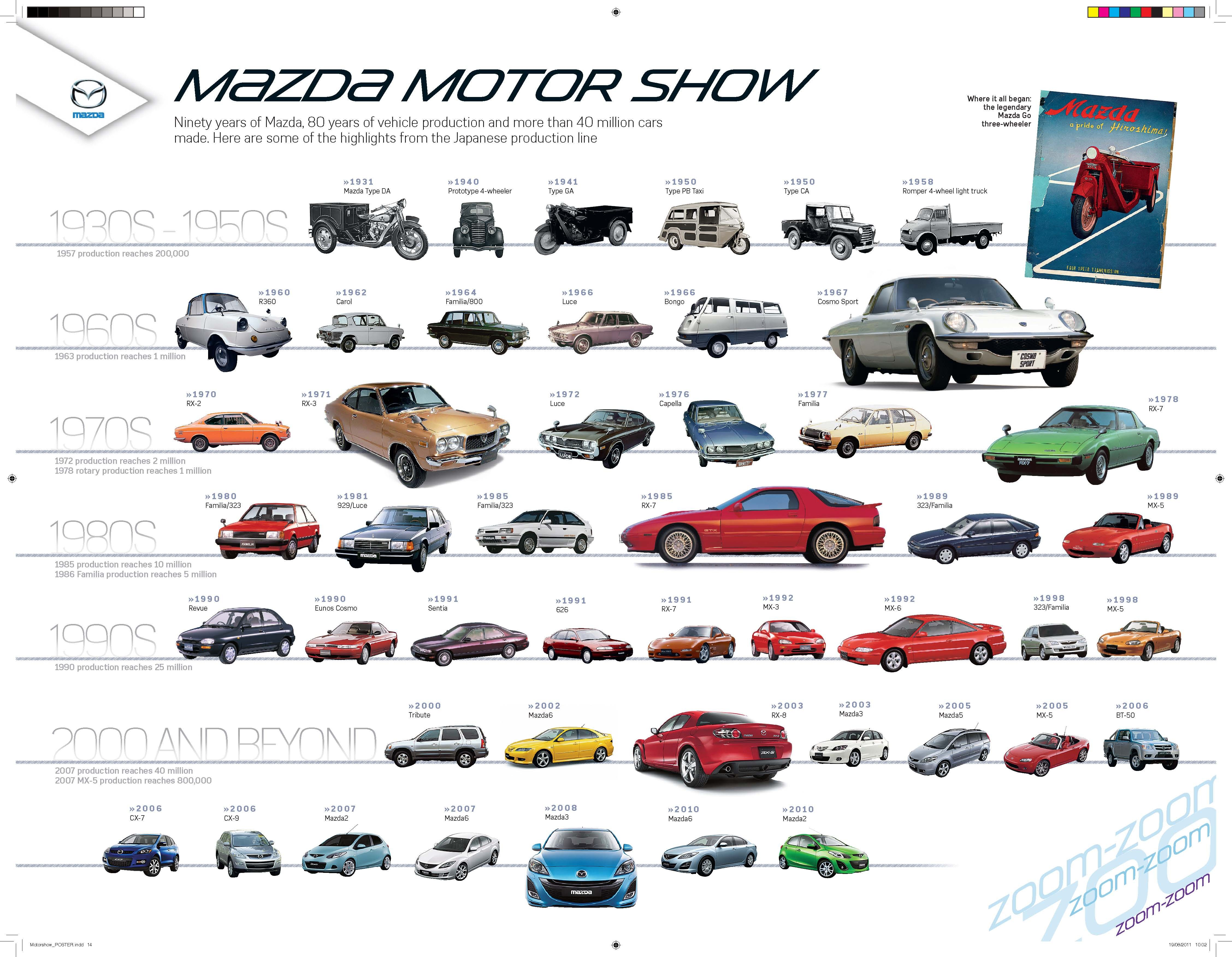 Most Mazda vehicles have a different name for the Japan