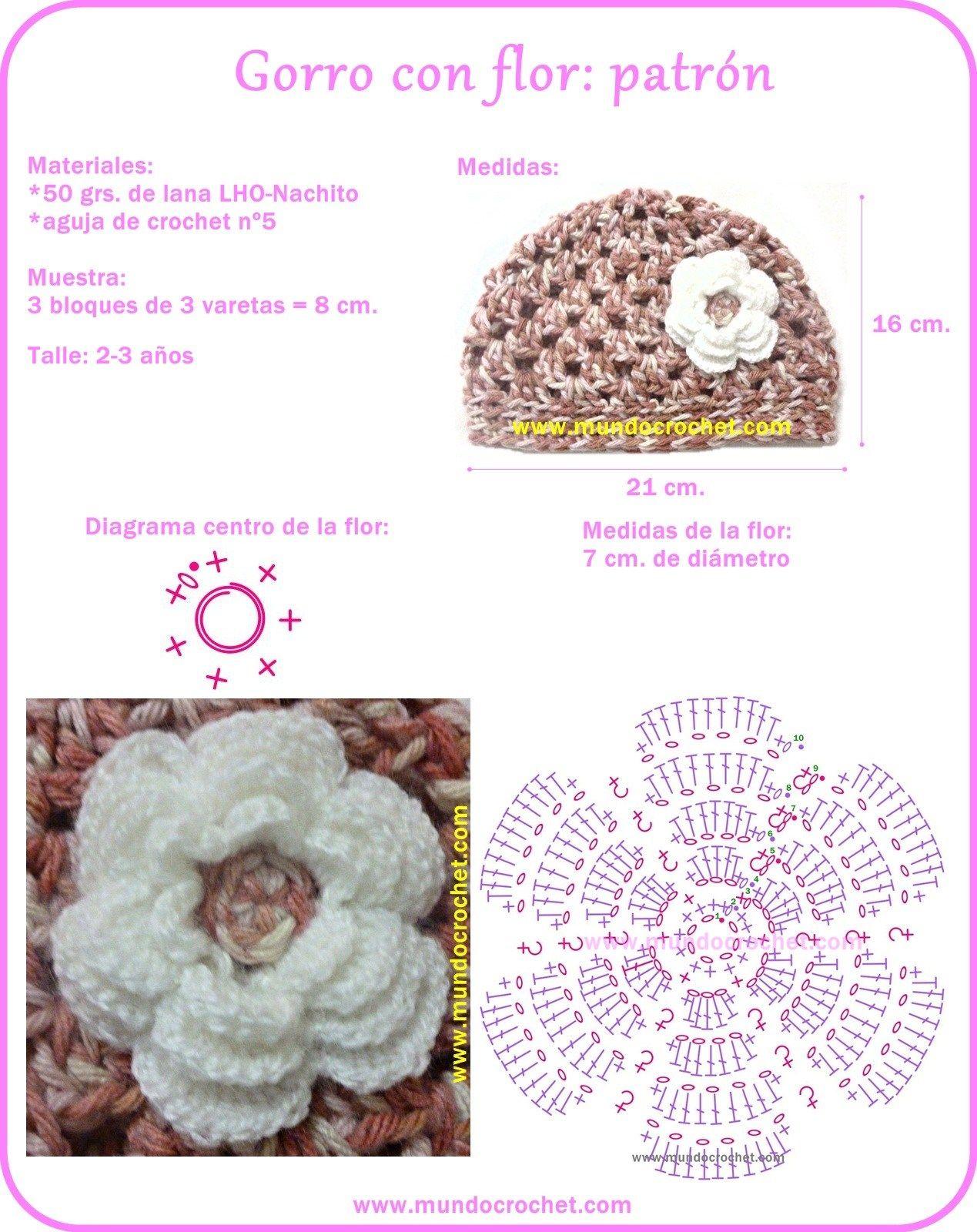 Fantástico Patrones Sombrero De Ganchillo Con Flores Cresta - Manta ...