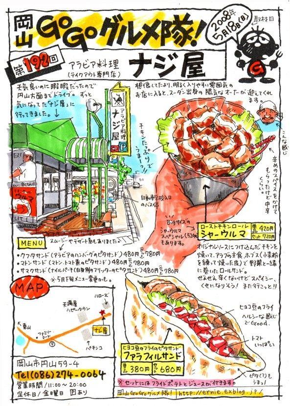 Pin oleh Rizka Widyaningtyas di Okayama Go Go Ilustrasi