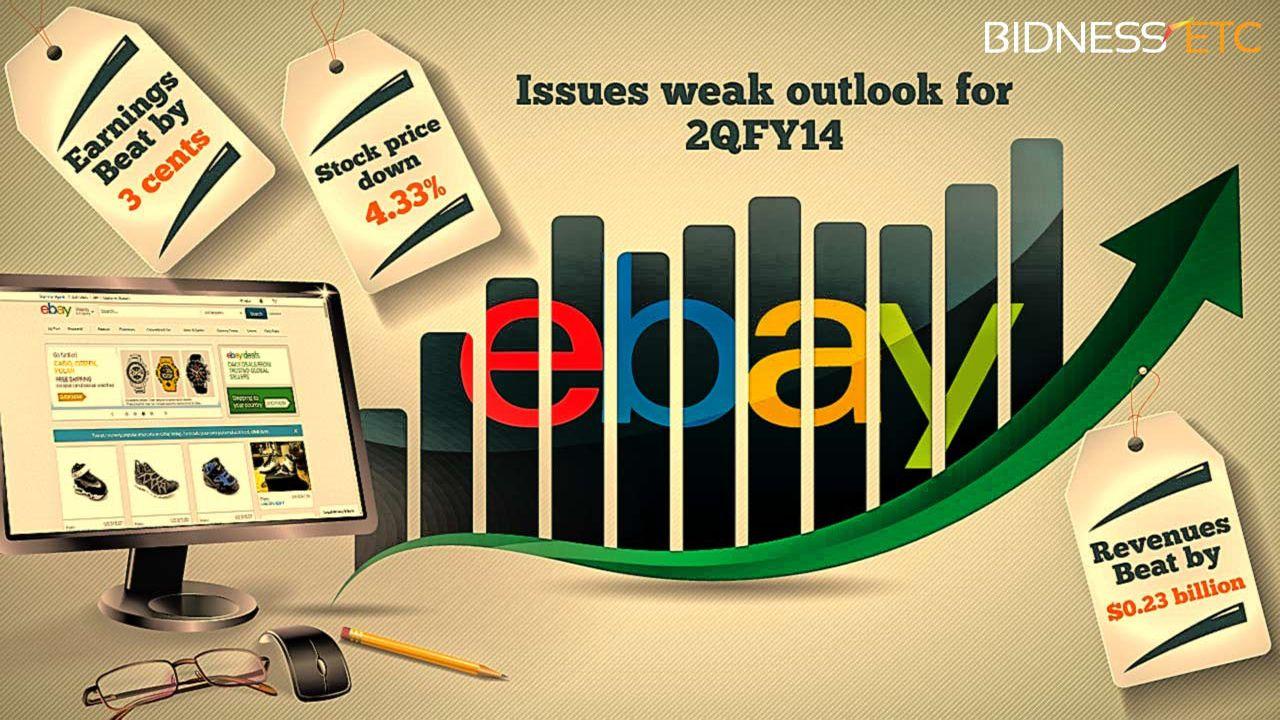 News Ebay Inc (NASDAQ EBAY) Reports Results For 1QFY14