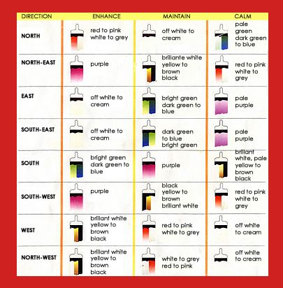 Feng shui paint color chart color chart info pinterest paint colors charts and search for Feng shui interior paint colors