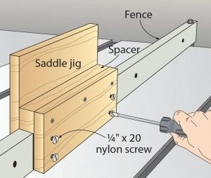 Tension the saddle jig to the rip fence with nylon