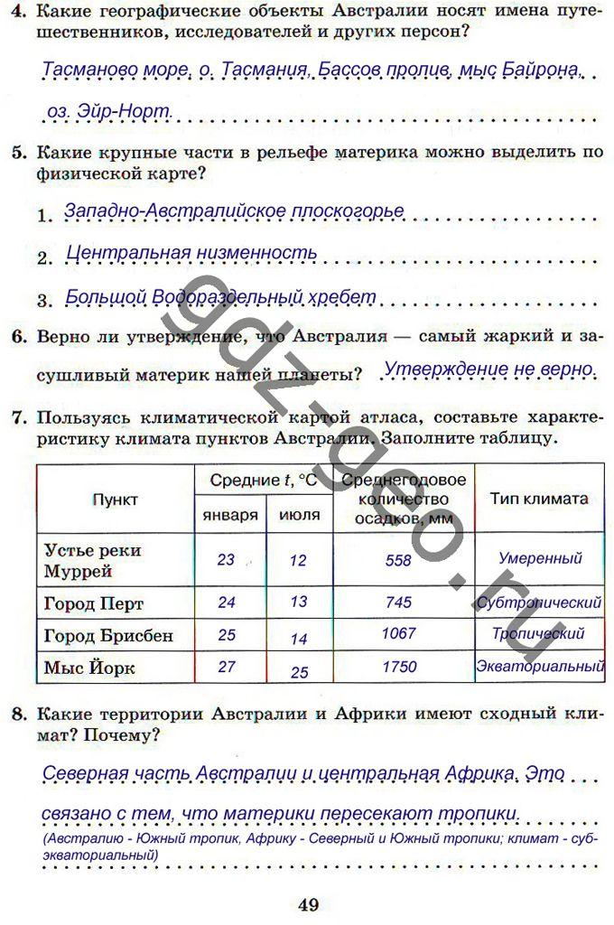 Спиширу по русскому языку 7класс разумоя фиолетовый учебник