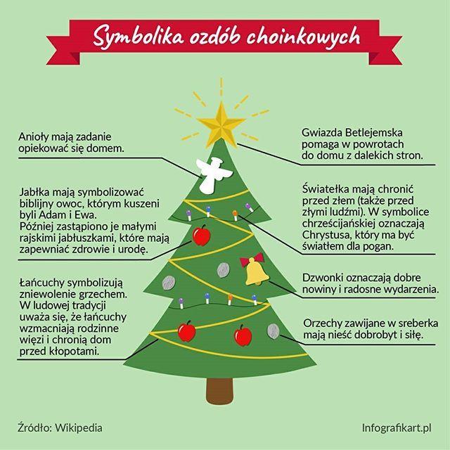 Kto Juz Ubral Choinke W Tym Roku Mnie Ta Niewatpliwa Przyjemnosc Czeka W Ten Weekend Przy Okazji P Christmas Crafts For Kids Christmas Crafts Christmas Bulbs