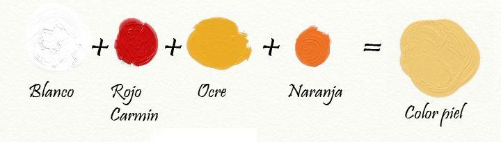 Mezcla color carne dibujos aprender a pintar mezcla - Mezcla de colores para pintar ...