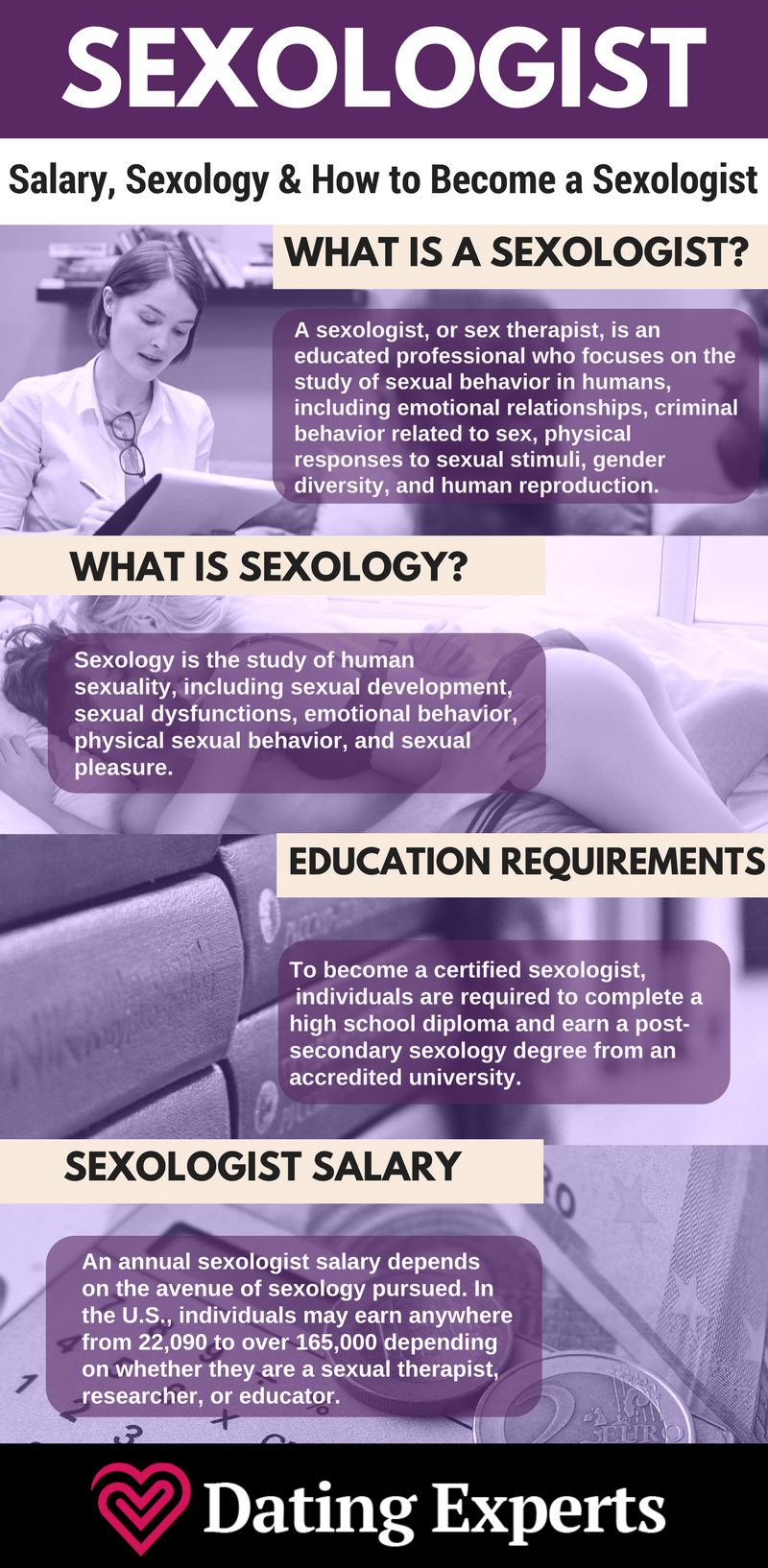 How do i become a sexologist