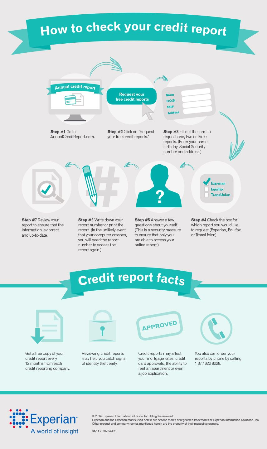 Credit Report Companies >> How To Check Your Credit Report Infographic Credit Repair