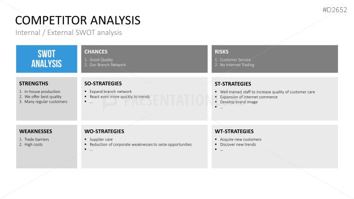 Competitor analysis template for business plan