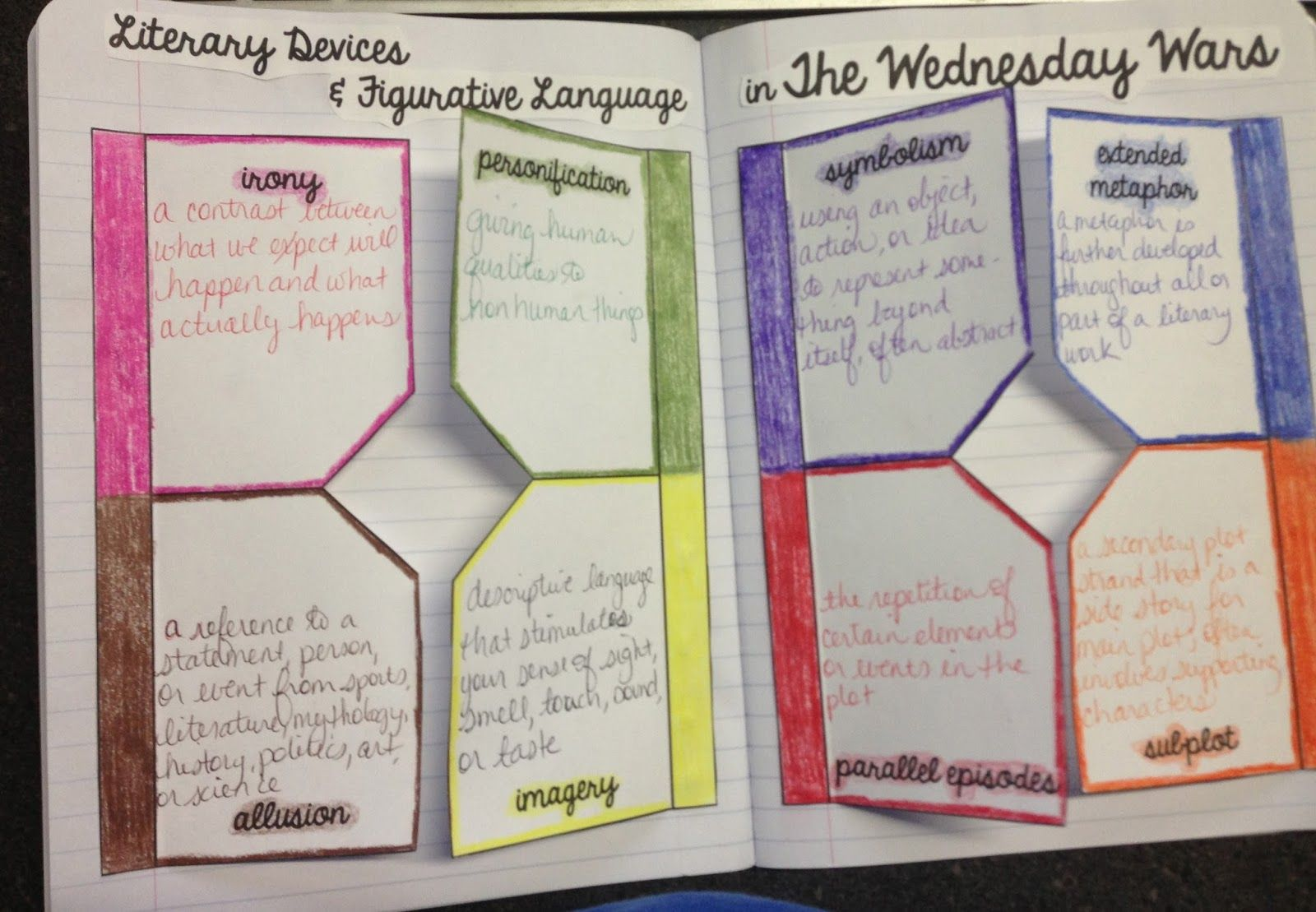 The Wednesday Wars Figurative Language Notebook