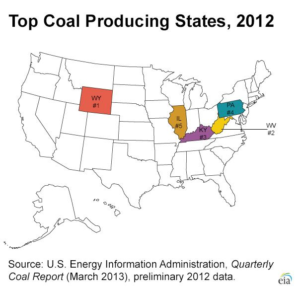 Map of the United States highlighting the top five coal producing