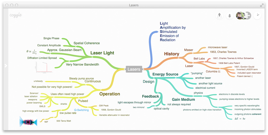 Coggle.it - an excellent mindmapping resource that you can ... on app builder, app controller, app organizer, app maker software, app manager, app architecture, app development, app bible, app for android pc software, app designer, app ideas, app culture, app cartoon, app for that, app maker website, app engine python, app inventor, app question.it, app design software, app generator,