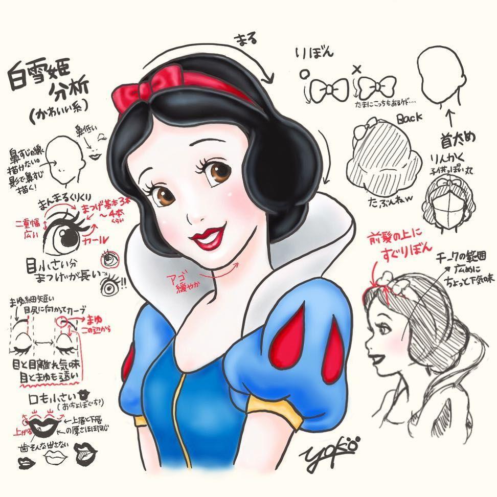 白雪姫の分析しました☺️???? 描くこと一杯で左側ぎゅうぎゅうw 文字が小さくなっちゃった???? * 明日はいよいよモアナ公開だー???????? * #disneydrawing #doodle  #drawing #draw #iPadPro#落書き#art #sketch… #snowwhite