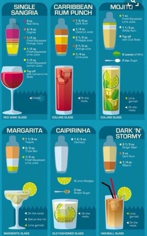 Drinks and Cocktail drinks #cocktaildrinks