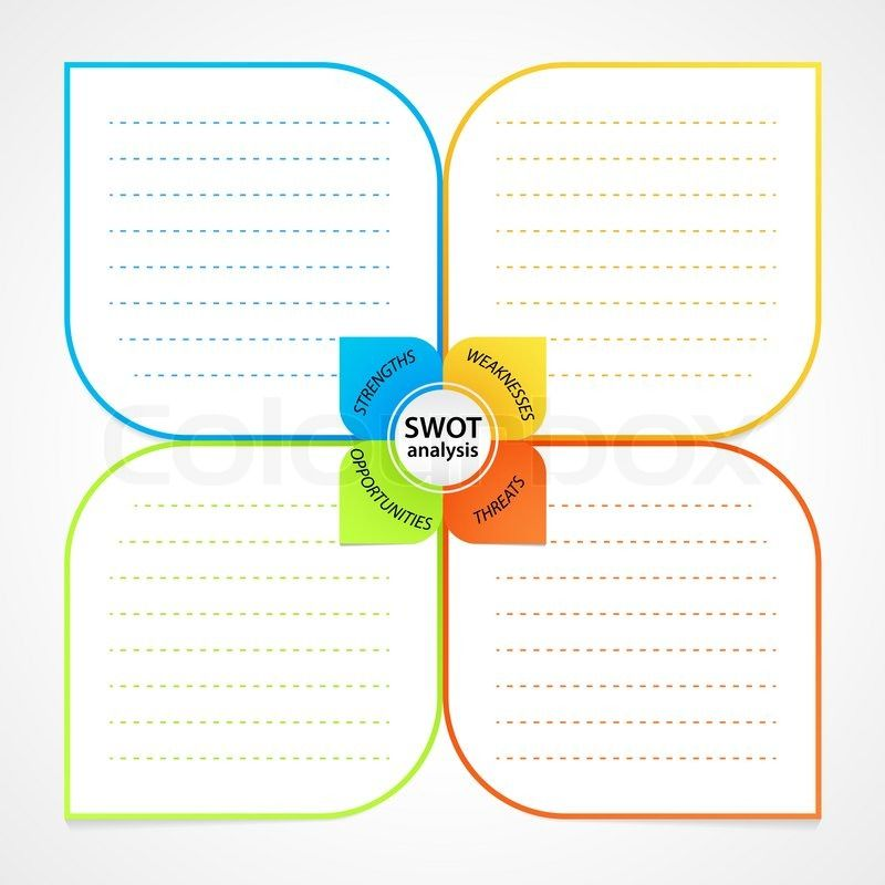 Stock image of u0027Sheet with SWOT analysis diagram wit space for own - format for swot analysis