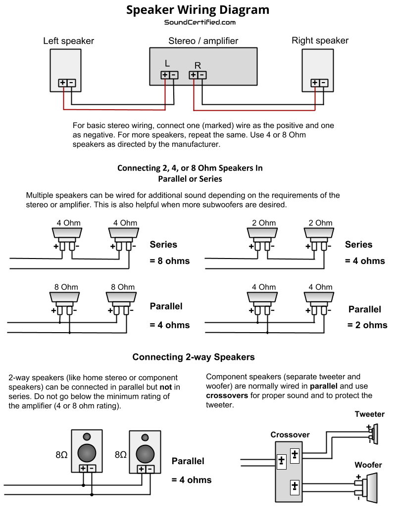 the speaker wiring diagram and connection guide - the basics you need to  know | speaker wire, types of electrical wiring, audio design  pinterest