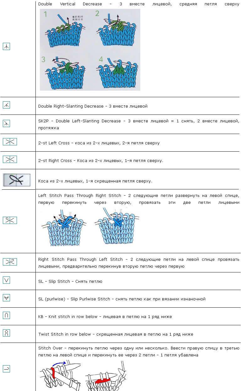 Условные обозначения в японских схемах вязания