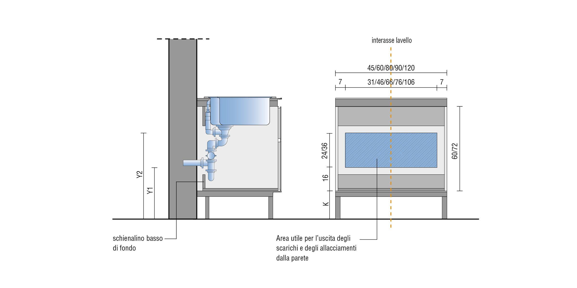 guid progetto99 | Kitchen Dimensions | Pinterest | Spazi e Cucina