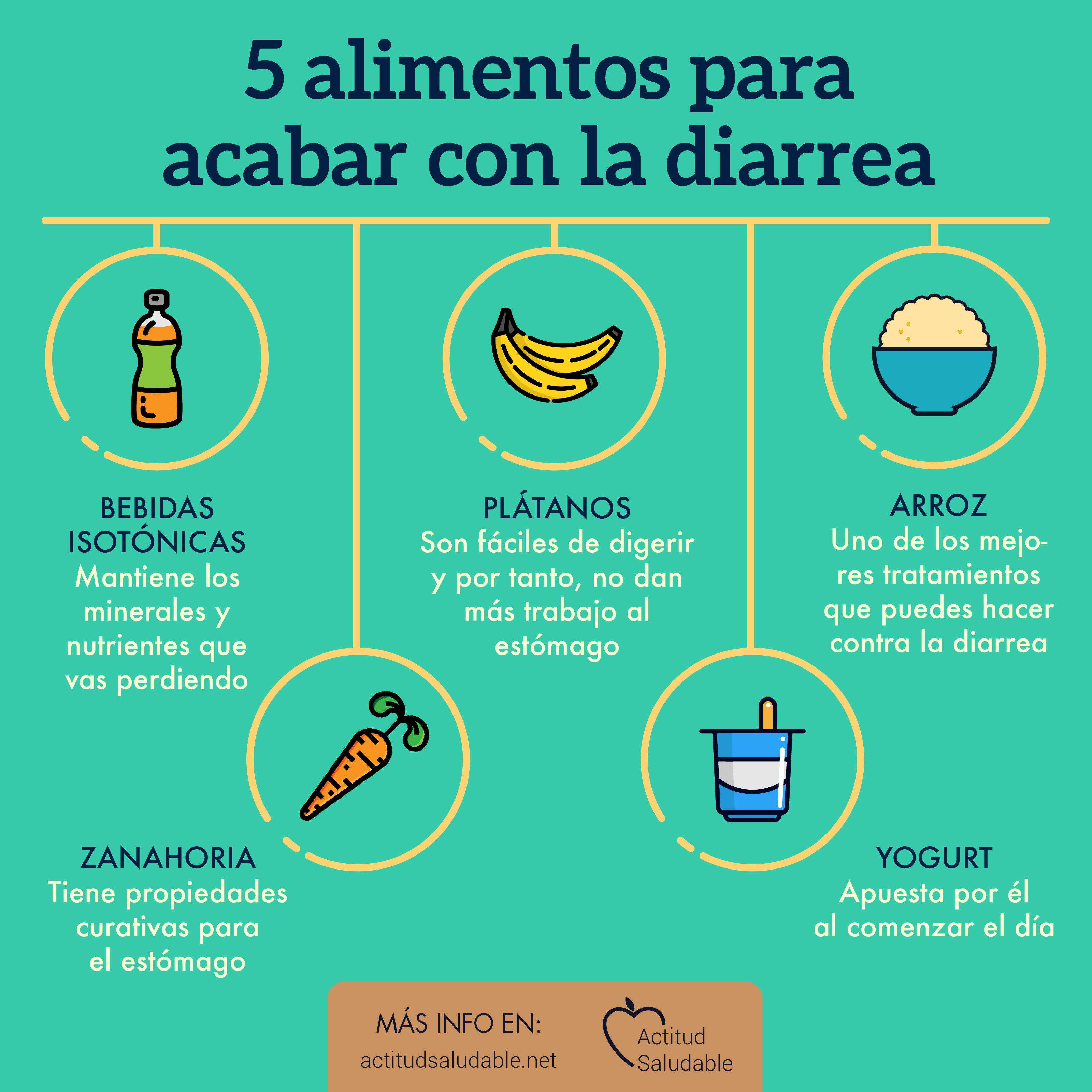 9 Ideas De Salud Estómago Salud Remedios Naturales Salud Y Bienestar