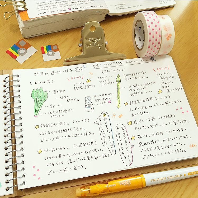 ʏᴜɪ ᴋさんはinstagramを利用しています 1211 18300 followers thank you recipe note 野菜の保存 その2 ほうれん草の選び方 保存 アスパラの選び方 保存 久 bullet journal notebook journal