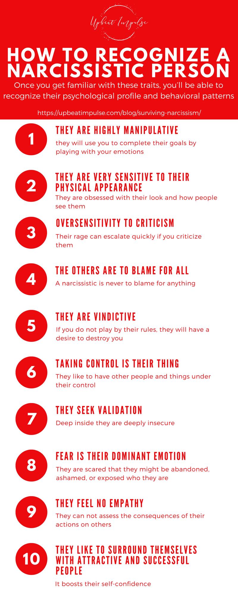 Narcissistic Behavior Patterns Amazing Decorating Ideas