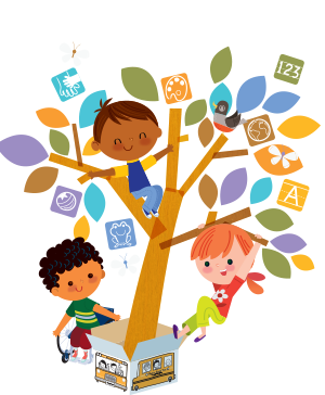 Early Childhood Curriculum| Serving Preschool Educators for over 30 years | Early  childhood curriculums, Early childhood special education, Preschool  education