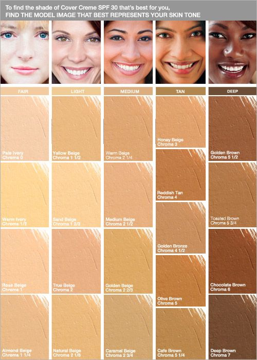 Cover creme full coverage foundation skin nail hair care