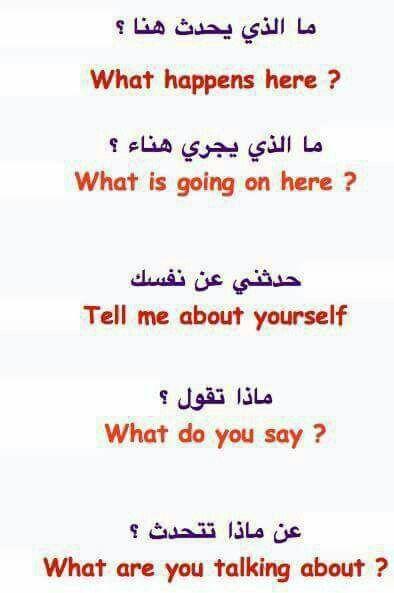 Learning Arabic Msa Fabiennem English Language Learning Grammar English Words Learn English Words