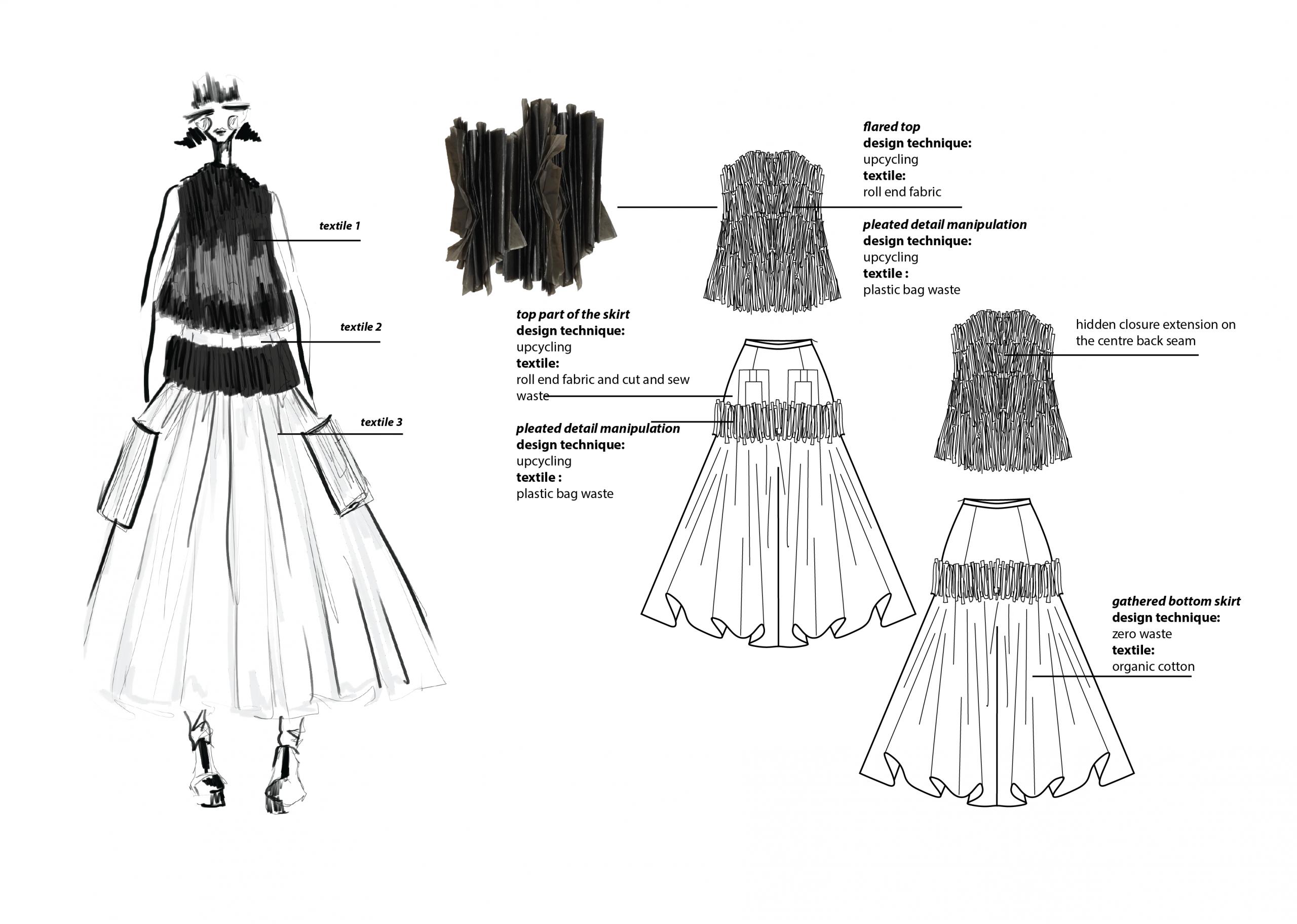 Julianang Artsthread Profile Portfolio Layout Pattern Design College Design