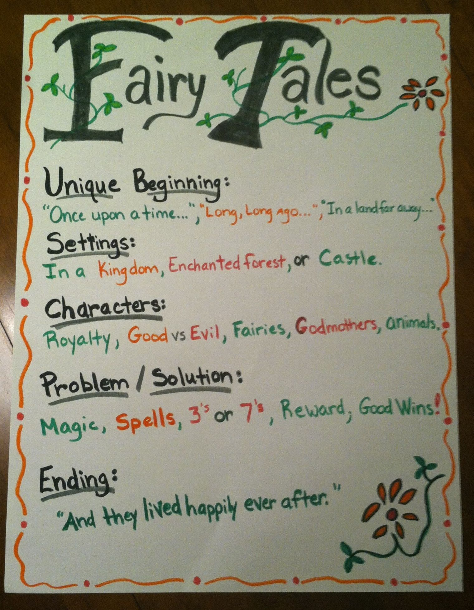 My Anchor Chart For Fairy Tale Unit