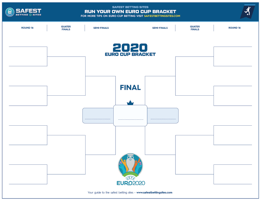 Free 2020 Euro Cup Official Bracket Printable Pdf Printable Brackets Bracket Euro