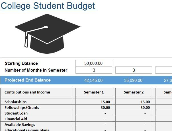 The Student Budget Template is the perfect tool for young adults to - Event Plan Template