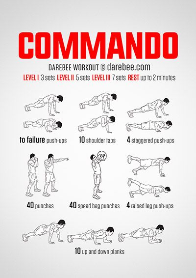 Commando Workout   sports   Military workout, Workout, Special
