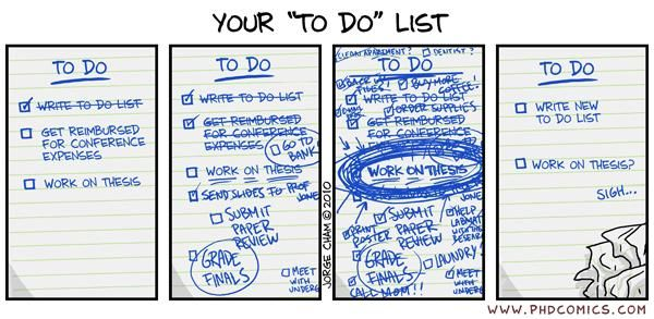 Sad But True Grad Student ToDo List  Random