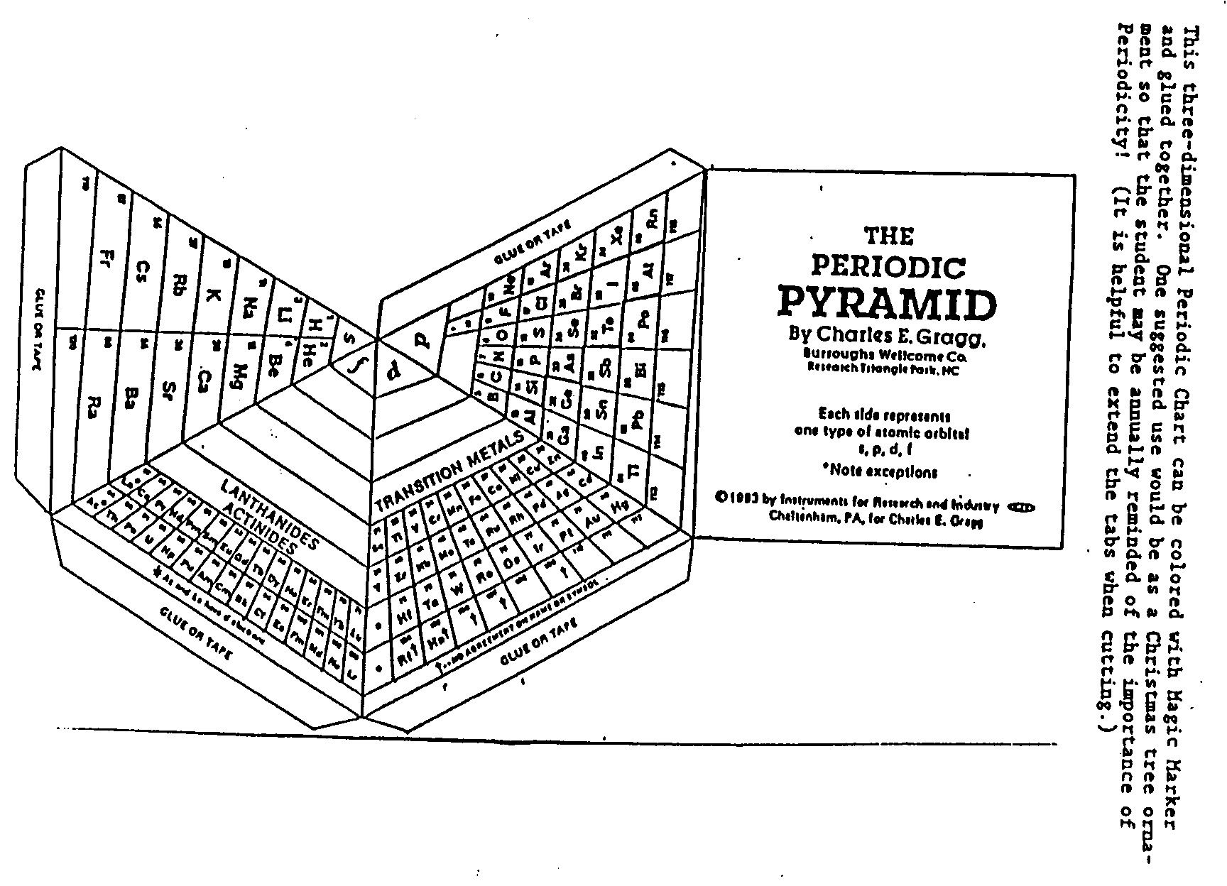 Pyramid Periodic Table (Model) by Charles E. Gragg (1983