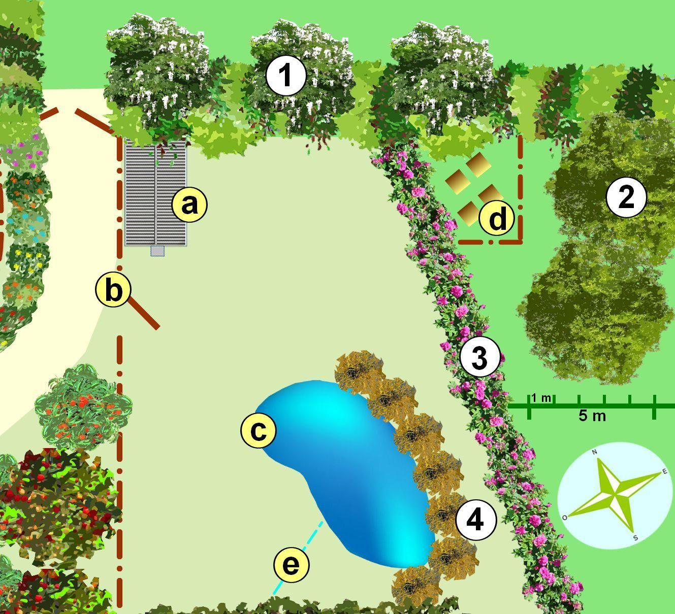 cr er un jardin en permaculture plan potager en. Black Bedroom Furniture Sets. Home Design Ideas