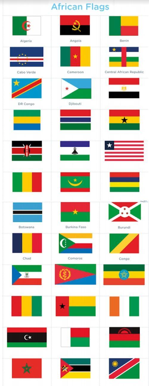 Flags Of The World Flags Of The World World Flags Printable African Flag