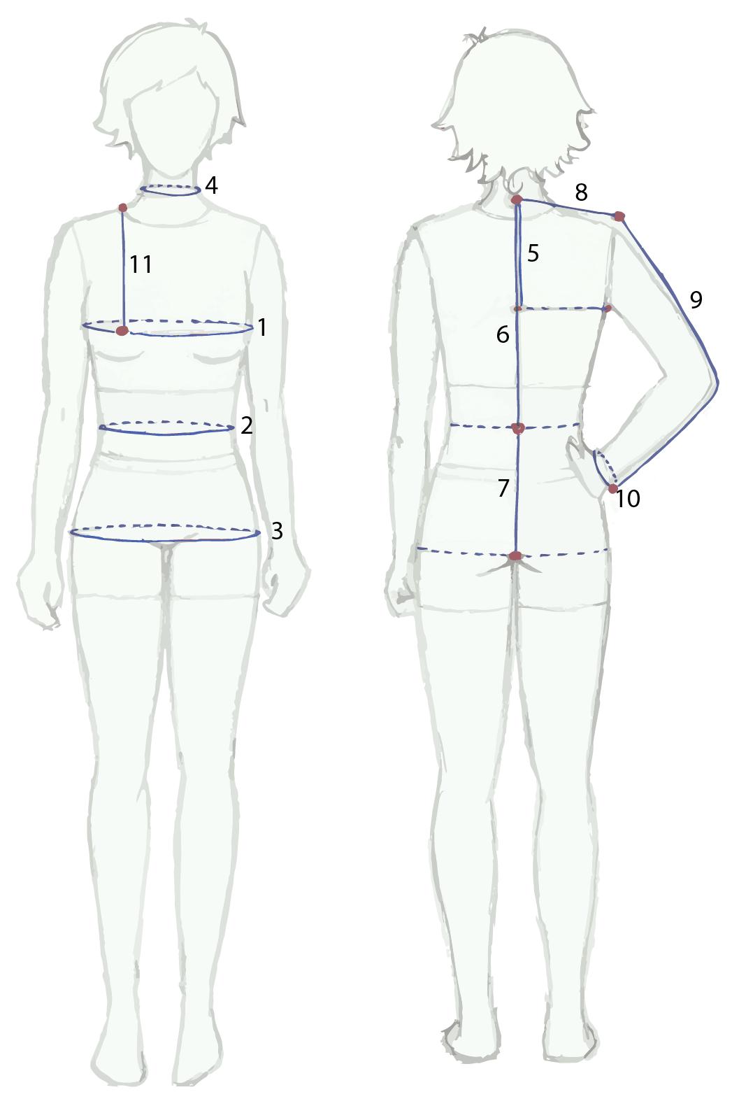 mål til tøj