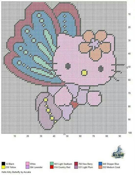 HELLO KITTY BUTTERFLY by ACCALIA - WALL HANGING