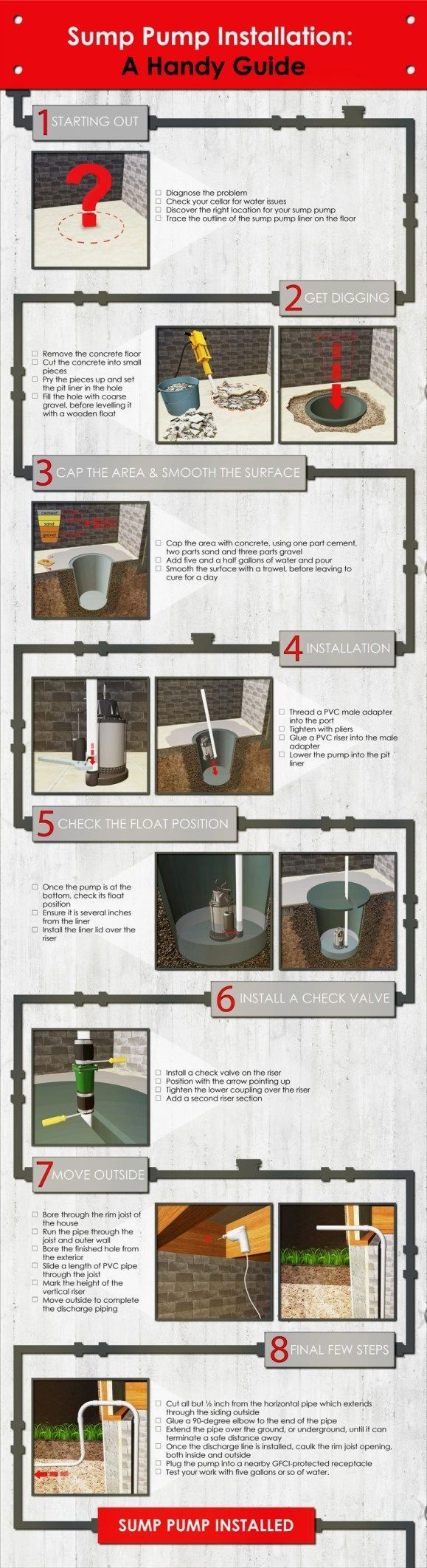 Updated July 24 2017 I Like To Think Of The Sump Pump Diagram As An All E Sump Pump Installation Sump Pump Sump Pit