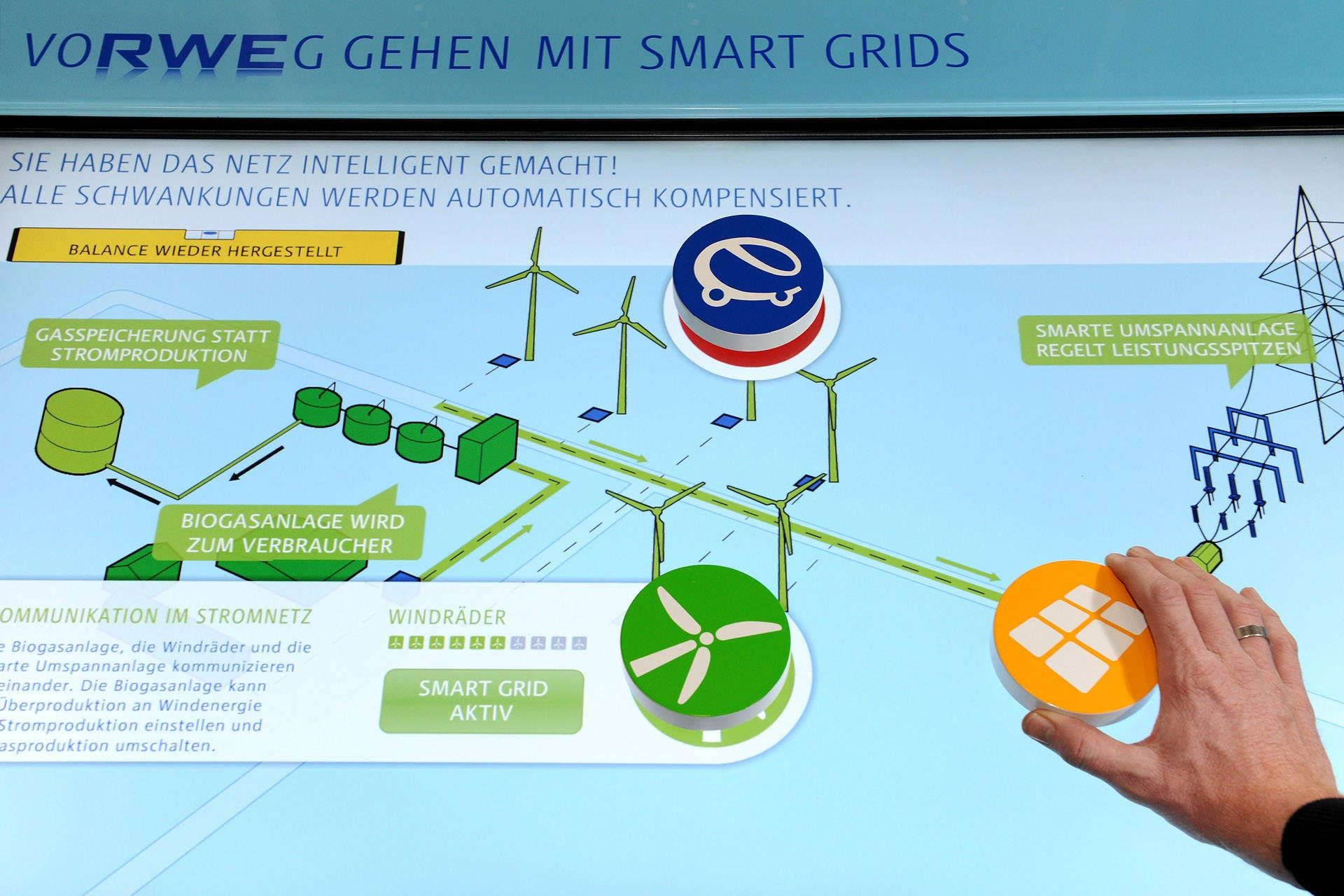 raumhoch | rwe smart grids multitouch-anwendung | apps | pinterest