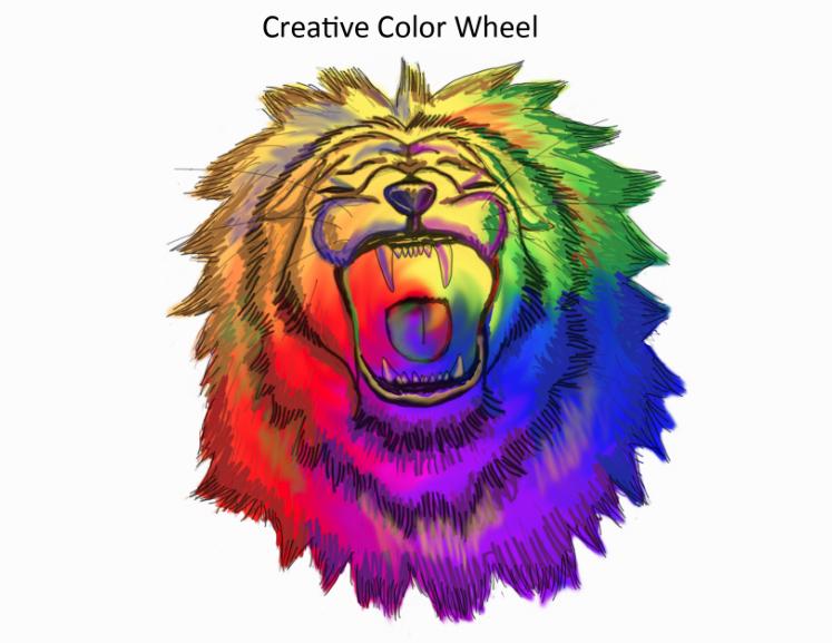 Lion Color Wheel By FaenzArt