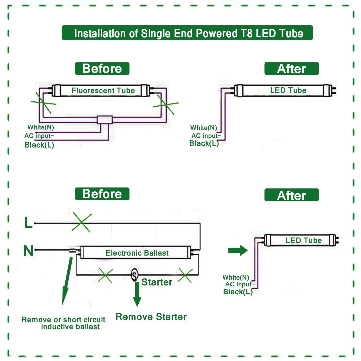 Lovely Wiring Diagram Fluorescent Light Switch Diagrams Digramssample Diagramimages Wiringdiagramsample Wiri Led Fluorescent Tube Led Tubes Led Tube Light