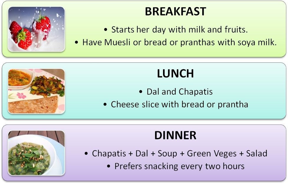 Weight Loss Diet Plan  You Can Find More Details By Visiting