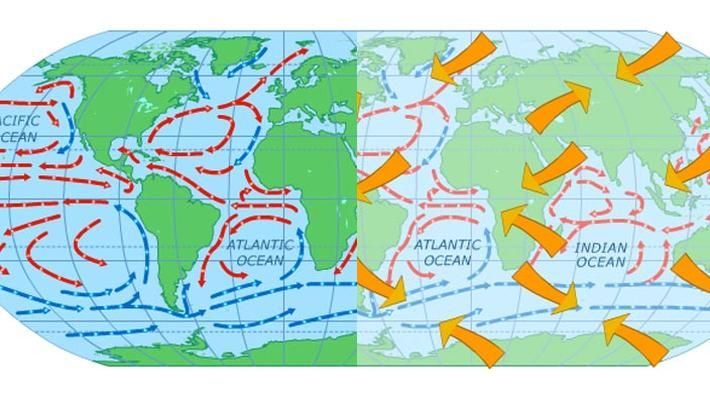 Pthis emthinktvem segment demonstrates that ocean surface the role of ocean currents in climate gumiabroncs Choice Image