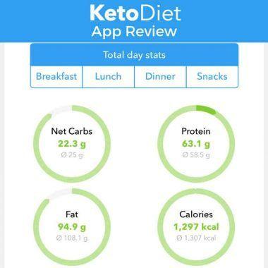 Keto Diet App Low Carb App Keto diet app, Low carb app