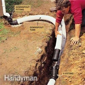 How To Achieve Better Yard Drainage Yard Drainage