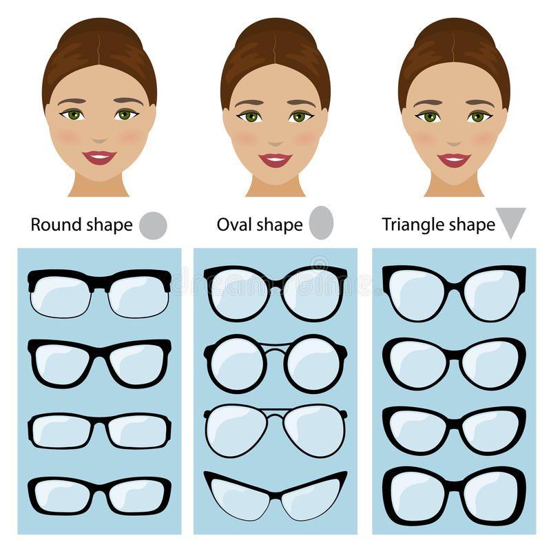 Image Result For Glasses Frames For Face Shape Oculos Formato Do